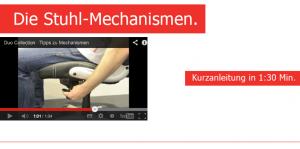 Die Stuhl-Mechanismen